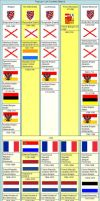 APHetalia Historical Flags 1 by SkyinOd