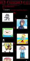 My Top 10 Hated Characters by thekirbykrisis