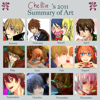 2011 Improvement by Cygnetzzz