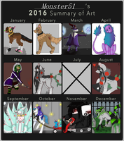 2016 Summary of Art by Monster51