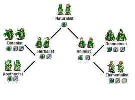 New Geomancy Tree by DarkMatter122
