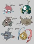 Magnemite Breeds by TheMim