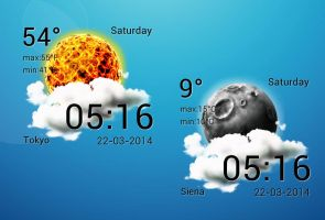 Purity Clock Weather HD for xwidget by jimking