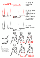 How to draw folds by xoChubbe