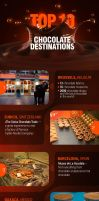 ChocoTOP 10 Chocolate Destinations by rentalcars24h1