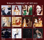 Summary of Art 2013 by Wilwari