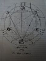 Transmutation Circle by IzabelMarrupho