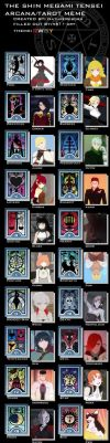 Persona series Arcana Template. RWBY Version by hs11-art