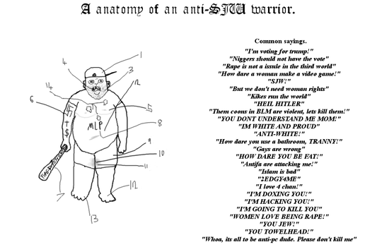 An anatomy of a anti-SJW warrior - male by fuck-a-corpse