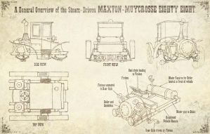 Maxton Muycrosse Steam Car by RichMorgan