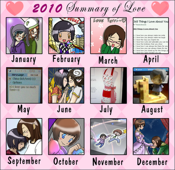 HazelAlmonds 2010 Love Summary by HazelAlmonds