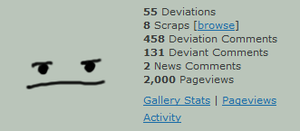 2,000 pageviews by coco-the-personer