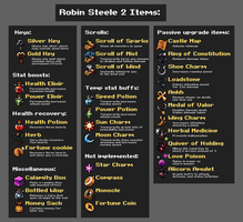 [Robin Steele] Current items by Pix3M