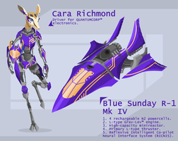 Futuristic Racecar Driver Redo by PhidippusOfMystery