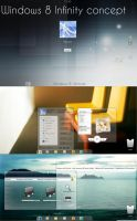 Windows 8 Infinity by gieffe22