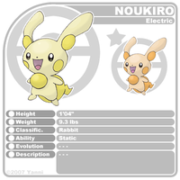 -New Pokemon- NOUKIRO by Seyanni