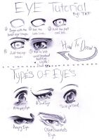 Eye Tutorial!!! by tariah23