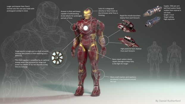 Iron man by Daniel rutherford specs by Avitus12