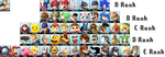 My Favorite Smash Bros for 3DS/Wii U Characters 2 by Rasic1213