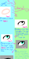 Eye Tutorial by LaLaLaMeTo