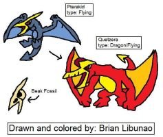 Fakemon: Pterosaurs by Brian12