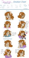Tawny Emotions Chart by Ty-Chou