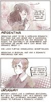 Ask Argentina and Friends - Romance and sexuality by FlopyLopez