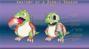 The Anatomy of a Bubble Dragon by SeizureSquid