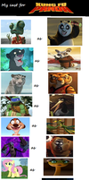 My Cast for Kung Fu Panda by NinjaTurtleFangirl