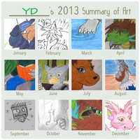 YD Draggie's 2013 Art Summary by yd6104