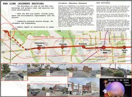 Red Line Midwest Analysis by ChimeraPathogen