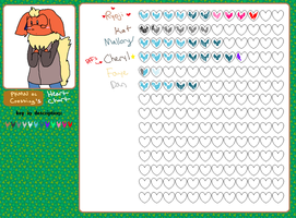 PKMNocC: Emily's Heart Chart REDO by Cocoafox895