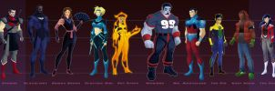 The I.M.A. Full Team Line-up by Drawaholic1124