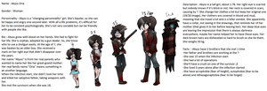 Reference Sheet L4D Oc by Lionenda