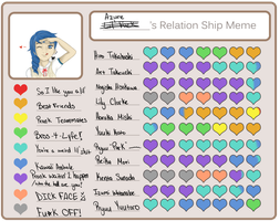 Azure's Relationship Chart Part 1 by PirateGigs