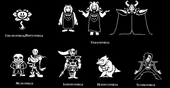 Main Undertale Characters As Paraphilias by SkyloxAndMinecraft