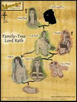 Family Tree Lord Rath by uddelhexe
