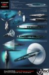 Submarine - Poster by Vincent-Montreuil