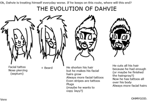 The Evolution of Dahvie by IntoxicaVampire