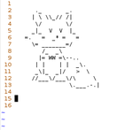 ASCII Art Fox by GaussianCat