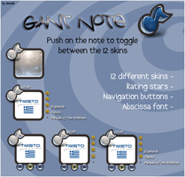 Gant Note by Behelit