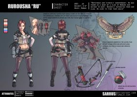 -- Character Sheet -- Rurousha by sarrus