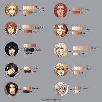 Skin hair chart by Magdorf