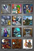 My art summary of 2013 by MikeOrion