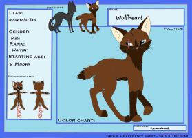 Wolfheart Ref by ivymoonthewolf