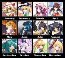 My Art Summary of 2012 by armenci