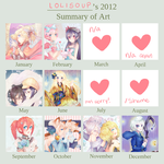 L O L I S O U P ' S Summary of Art 2012 by Lolisoup
