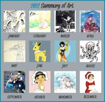 My Year in Art by Scunosi