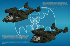 Harrier Variants by MOAB23