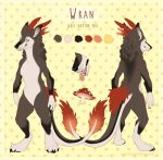 Wran Ref - Trade by Kium